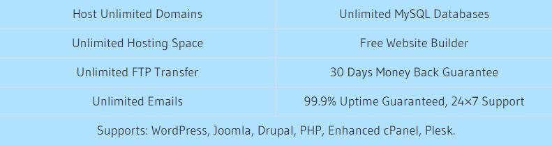 Top 10 Best Web Hosting Companies in India | Best Web Hosting in India 2020